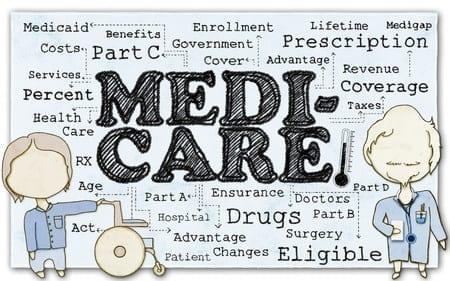 Medicare Rights Center