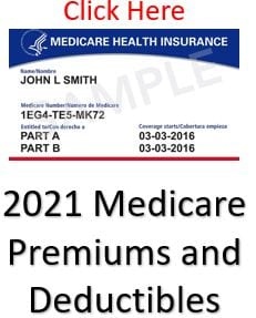 Medicare Costs 2021