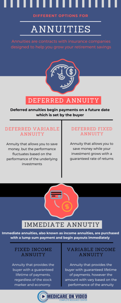 annuity-types