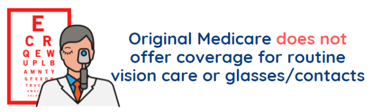 medicare-vision-coverage